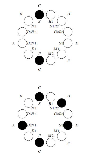 Carnatic Scale
